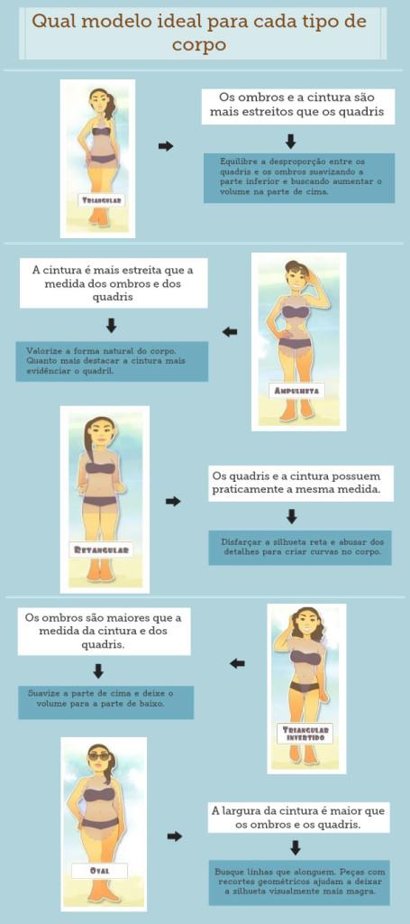 biquini-infografico